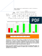 Investigacion de Mercados. Pdte Analisis