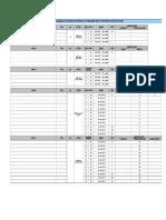 Calibración Densimetro DIT-252