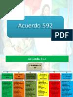 Acuerdo 592 Curso de Apoyo Primaria Junio 13