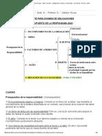 PRESUPUESTO de LA RESPONSABILIDAD Resumen Del Libro 2 (Curso de Verano) - UBA - Derecho - Obligaciones Civiles y Comerciales - Cat_ Ameal - Romero - 2014