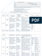 Planificacion Abril 2015 La Huerta