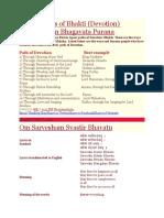 eleven paths of bhakti