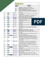 Field Manuals Links.xls