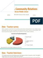 school   community relations project