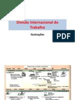 Divisão Internacional do Trabalho.ilustrações.pdf