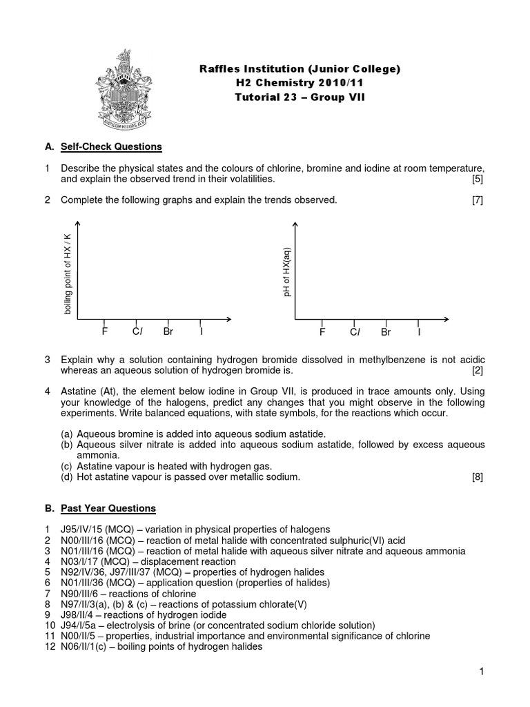 Group VII Tutorial 23 | Iodine | Intermolecular Force