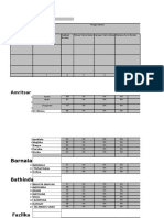 Village Directory & Blocks in Excel