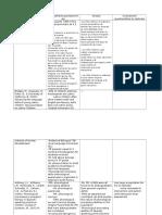 Article Chart