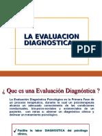 evaluación-anamnesis