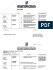 Rekod Penilaian Dan Pentaksiran Fizik Tingkatan 6