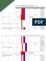 Tabel Evaluasi Terhadap Kebutuhan Pembangunan