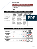 Template Program Intervensi Matematik Thn 6