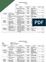 Matriz de Evaluación i - 2014