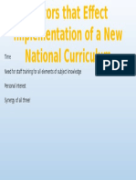 factors that effect the implementation of a new nc