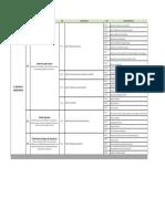 Catálogo Procesos Gestión Laboratorios Ikiam
