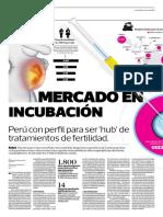 Mercado en Incubacion 2016-03-28 IyR