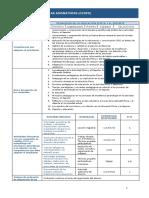 5.2.2. Descripción de las Asignaturas (CCAFD).pdf