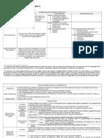 Cuadros Resumen Procesal I y II (Chile)