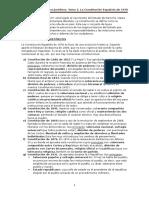 Resumen tema 1 jurídico.docx