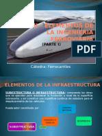 Unidad II – Elementos de La Ingenieria Ferroviaria
