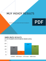 iready moy data with recommendations