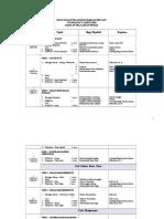 77199794 Rancangan Tahunan BM Tingkatan 3