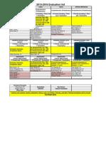 evaluation list 2015-16