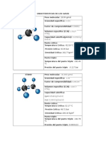 Caracteristicas de Los Gases