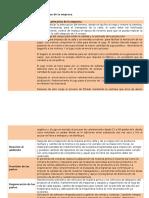 Funciones Primarias de La Empresa Parte 2 Momento 2