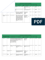 Industry DataBase Oct 2012
