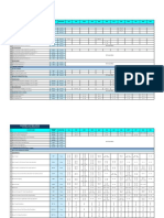 Akademi Laut Malaysia ALAM Course Calendar 2015