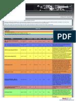 Daedalusx64 Compat. List.pdf