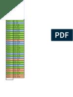 Maths Sample Paper Breakdown