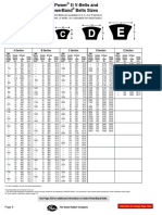 Belt Identification Chart GATES