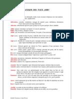 Lexique Des Faux Amis