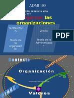 Segunda Sesión Organizacion y Organizar