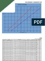 Calculos Laboratorio y Resumen Acuaparque