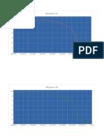curvas granulometricas