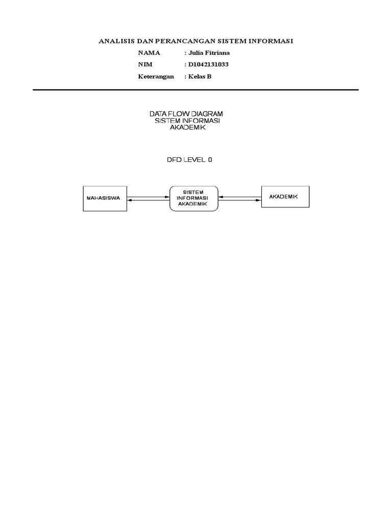 Analisis dan perancangan sistem informasi ccuart Choice Image
