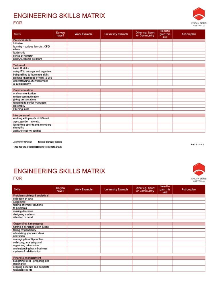 Fein Nachfolge Entwicklungsplan Vorlage Bilder - Entry Level Resume ...