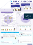 infographic flipping the classroom