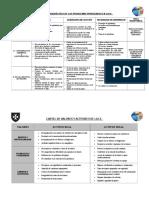 Modelo Para Elaborar Diagnostico