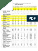 Impact Factor List.pdf2