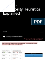 Neilsens Heuristic Principles Explained