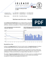 The Employment Situation - March 2016