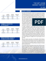 2016 Q1 Net Lease Research Report | The Boulder Group