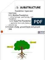 Chapter 1 Part 2 Substructures