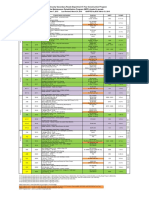 Johnson County Five-year Road Plan Project List 2016
