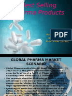 Best Selling Pharma Products in 2014-15