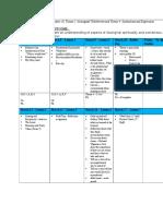 actual unit plan calendar